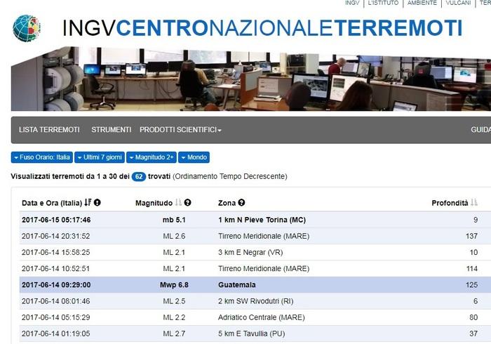 La schermata del sito web dell'Istituto nazionale di geofisica e vulcanologia (Ingv) del 15 giugno 2017